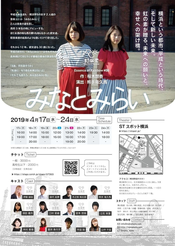 f:id:techpapa:20190417210801p:plain